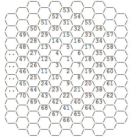 The hexagonal grid